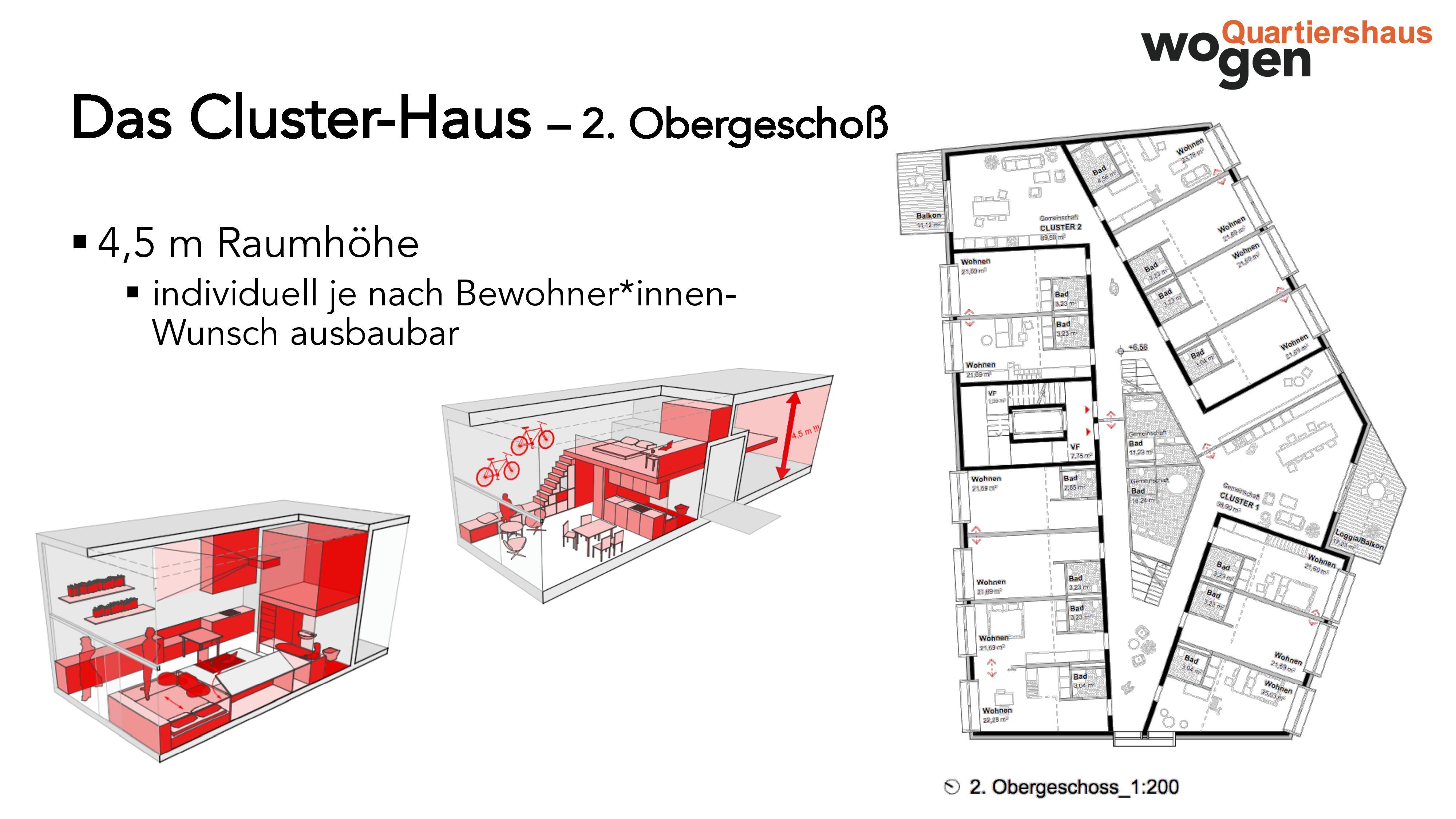 """Mini-Workshop """"Leben in einem Wohncluster"""" am 13.06.19"""